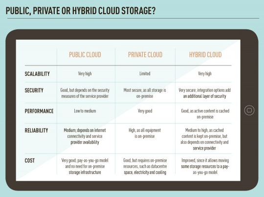 public-private-or-HybridCloud