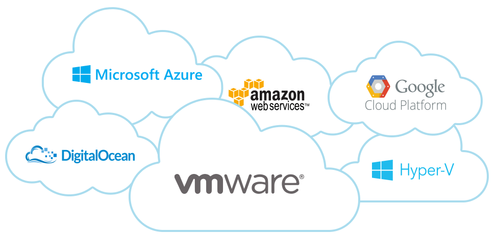 Deploy or migrate your applications to any cloud provider