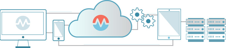 Morpheus cloud diagram