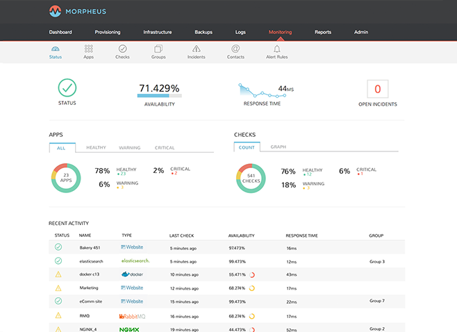 image of monitoring in action
